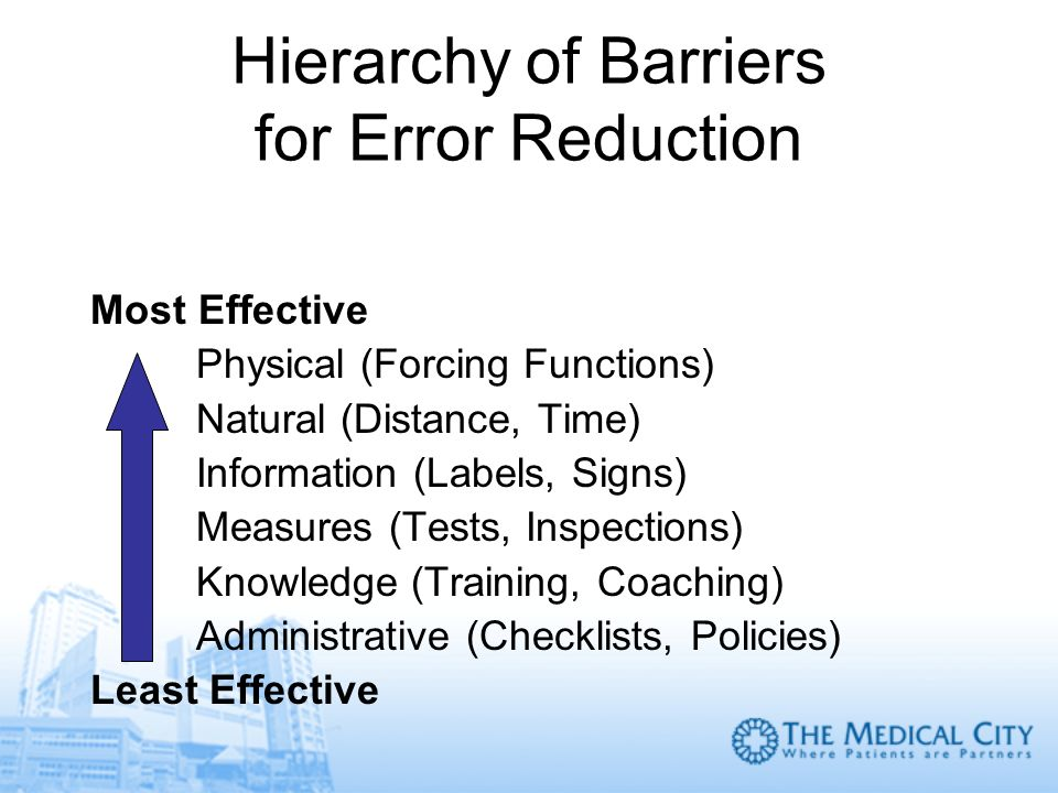 Hierarchy of Barriers for Error Reduction Most Effective Physical (Forcing Functions) Natural (Distance, Time) Information (Labels, Signs) Measures (T