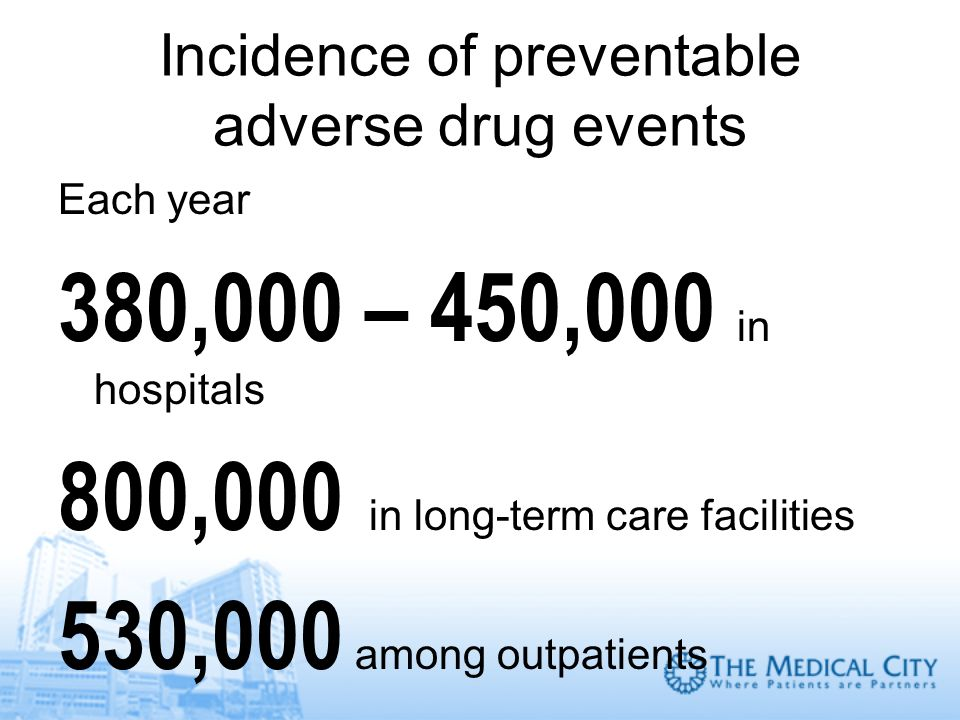Incidence of preventable adverse drug events Each year 380,000 – 450,000 in hospitals 800,000 in long-term care facilities 530,000 among outpatients
