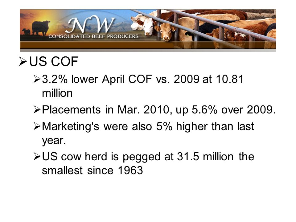 US COF 3.2% lower April COF vs. 2009 at 10.81 million Placements in Mar. 2010, up 5.6% over 2009. Marketing's were also 5% higher than last year. US c