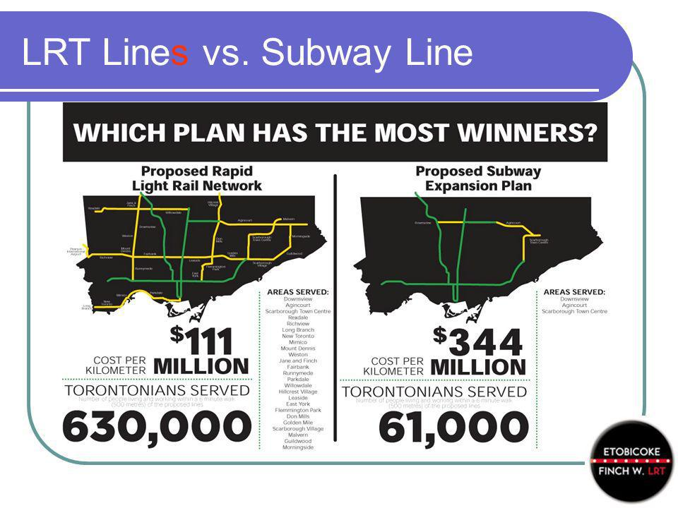 LRT Lines vs. Subway Line
