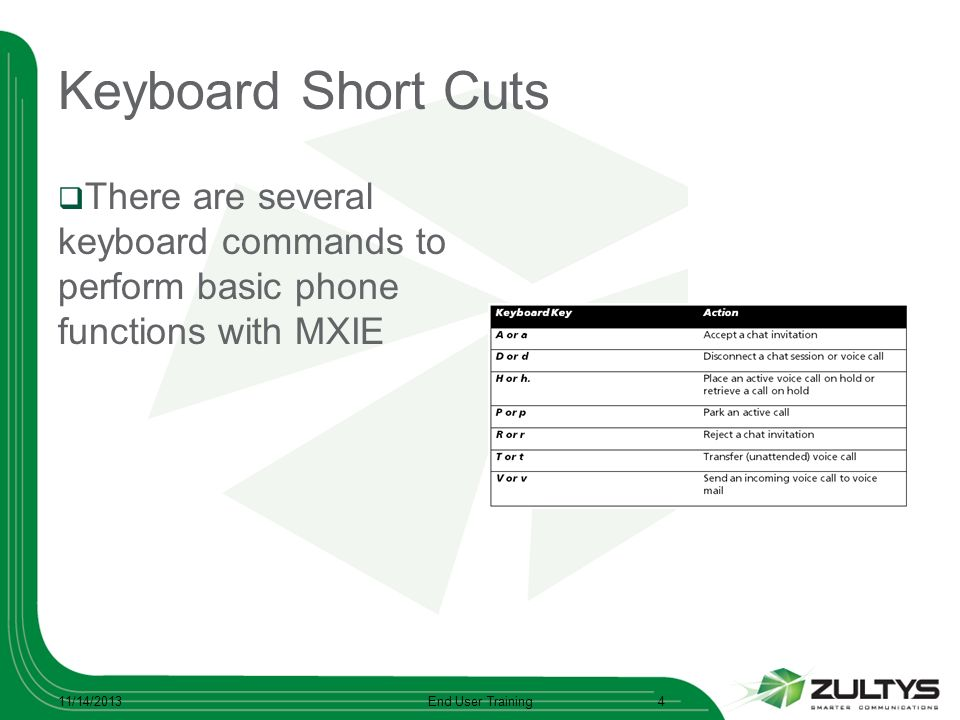 Keyboard Short Cuts There are several keyboard commands to perform basic phone functions with MXIE 11/14/2013End User Training4