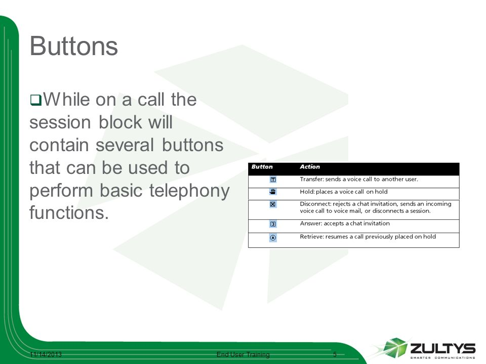 Buttons While on a call the session block will contain several buttons that can be used to perform basic telephony functions. 11/14/2013End User Train