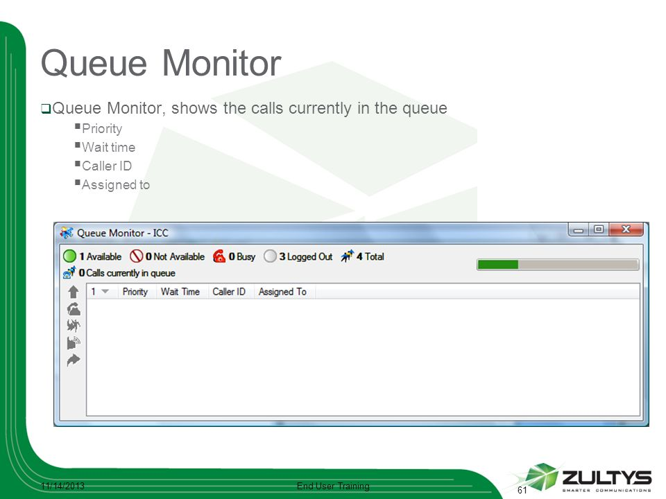 Queue Monitor Queue Monitor, shows the calls currently in the queue Priority Wait time Caller ID Assigned to 11/14/2013End User Training 61