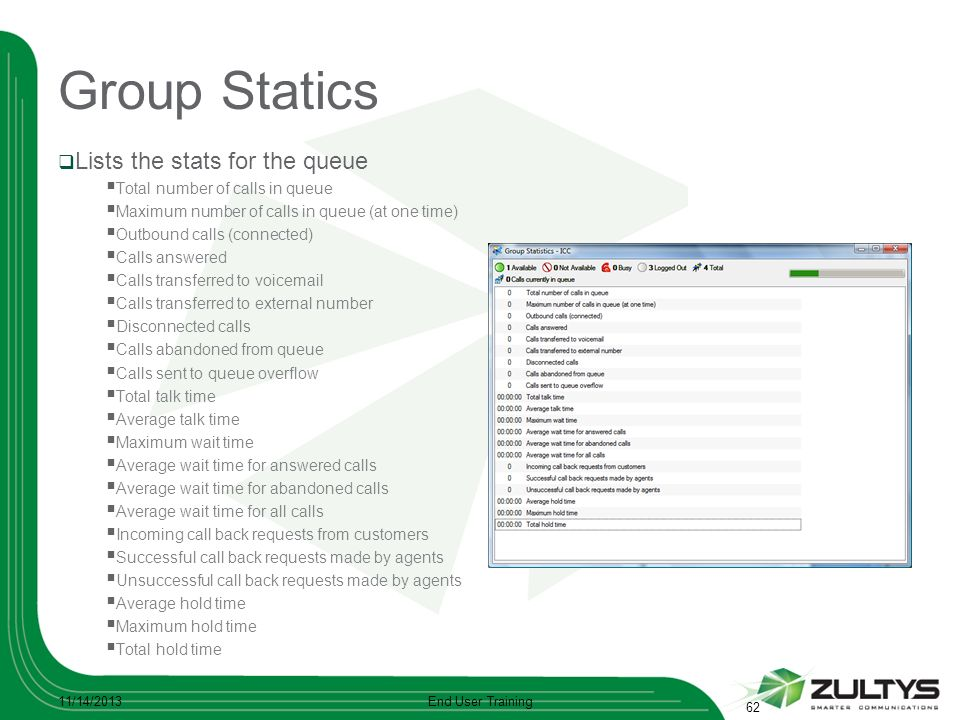 Group Statics Lists the stats for the queue Total number of calls in queue Maximum number of calls in queue (at one time) Outbound calls (connected) C