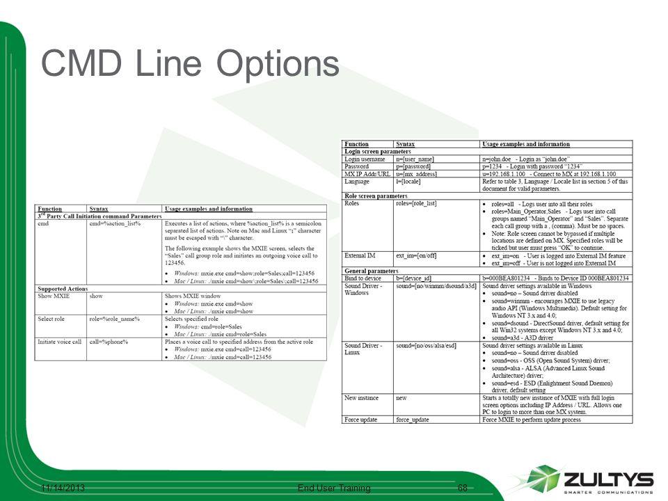 CMD Line Options 11/14/2013End User Training68