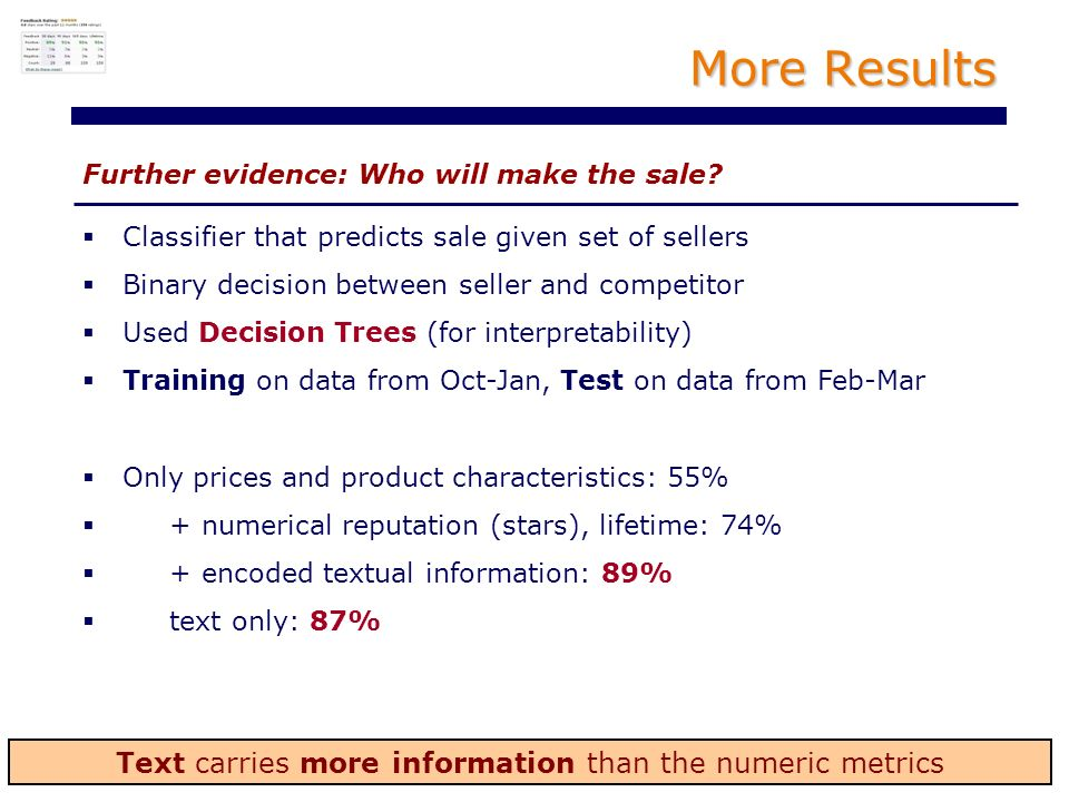 More Results Further evidence: Who will make the sale.