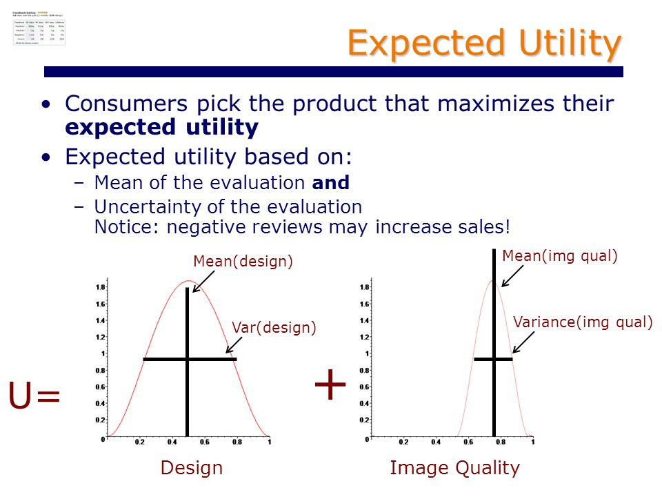 Expected Utility Consumers pick the product that maximizes their expected utility Expected utility based on: –Mean of the evaluation and –Uncertainty of the evaluation Notice: negative reviews may increase sales.