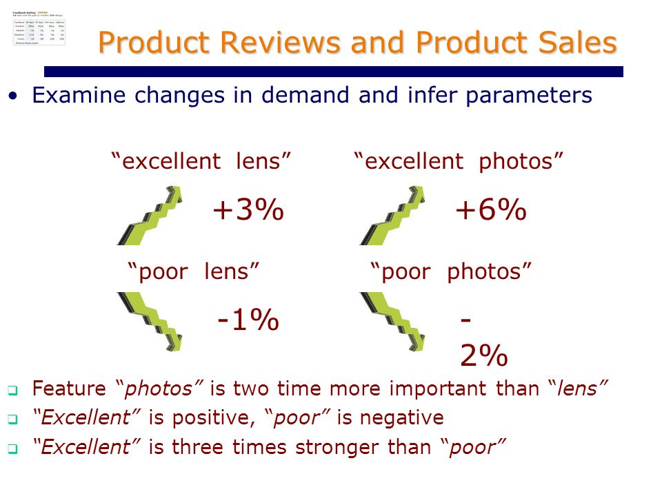Examine changes in demand and infer parameters Product Reviews and Product Sales poor lens +3% excellent lens -1% poor photos +6% excellent photos - 2% Feature photos is two time more important than lens Excellent is positive, poor is negative Excellent is three times stronger than poor
