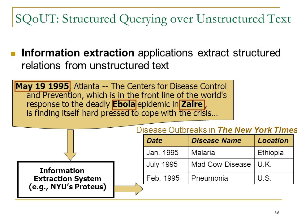 36 SQoUT: Structured Querying over Unstructured Text Information extraction applications extract structured relations from unstructured text May 19 1995, Atlanta -- The Centers for Disease Control and Prevention, which is in the front line of the world s response to the deadly Ebola epidemic in Zaire, is finding itself hard pressed to cope with the crisis… DateDisease NameLocation Jan.