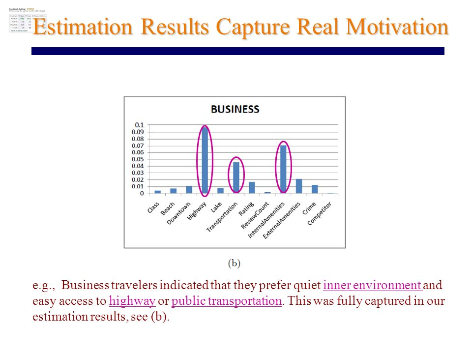 Estimation Results Capture Real Motivation e.g., Business travelers indicated that they prefer quiet inner environment and easy access to highway or public transportation.