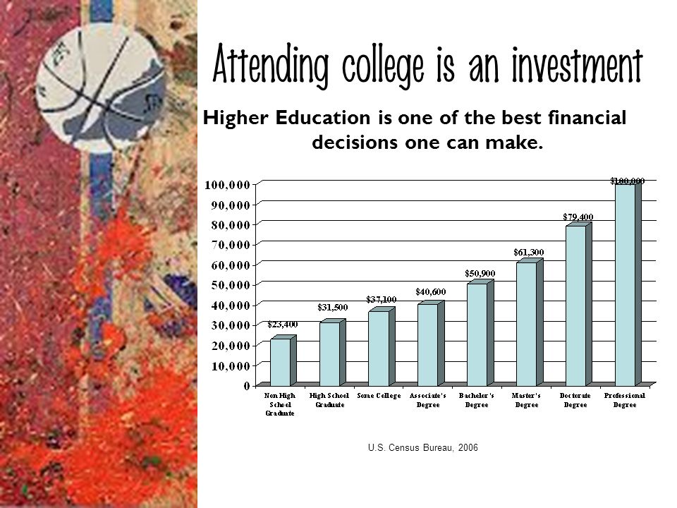 Attending college is an investment Higher Education is one of the best financial decisions one can make. U.S. Census Bureau, 2006