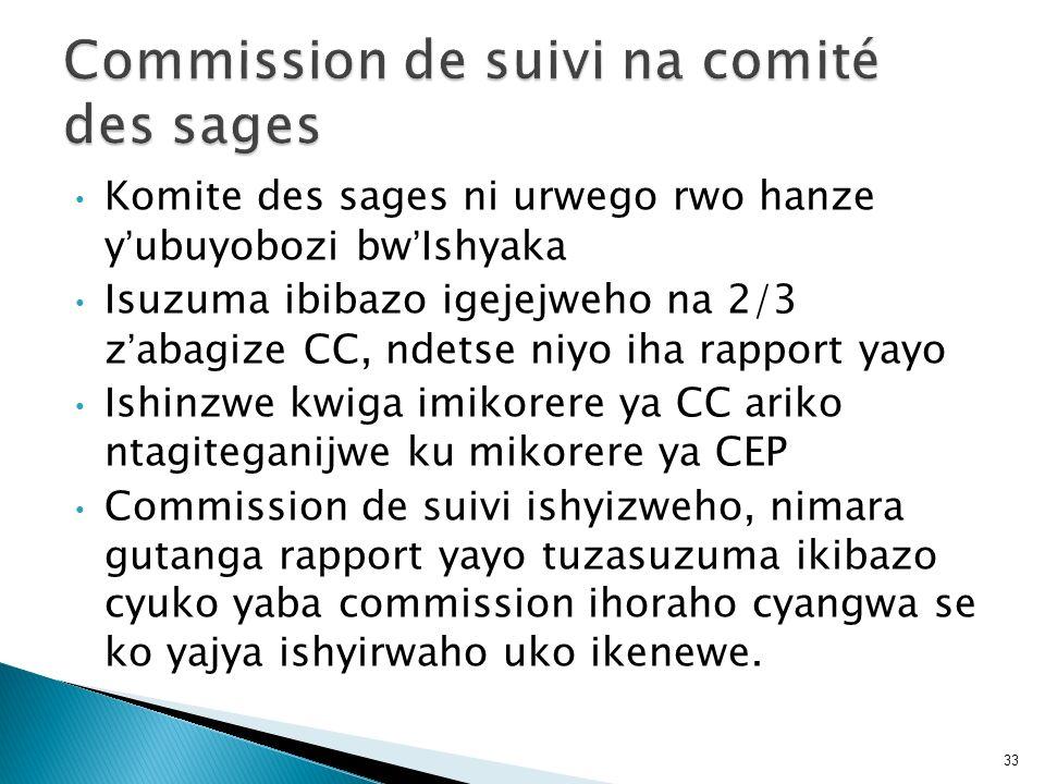 Komite des sages ni urwego rwo hanze yubuyobozi bwIshyaka Isuzuma ibibazo igejejweho na 2/3 zabagize CC, ndetse niyo iha rapport yayo Ishinzwe kwiga i