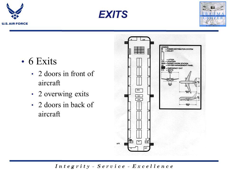 I n t e g r i t y - S e r v i c e - E x c e l l e n c e EXITS 6 Exits 2 doors in front of aircraft 2 overwing exits 2 doors in back of aircraft