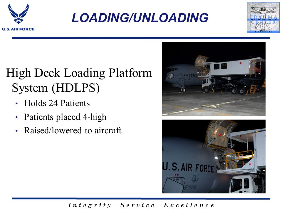 I n t e g r i t y - S e r v i c e - E x c e l l e n c e LOADING/UNLOADING High Deck Loading Platform System (HDLPS) Holds 24 Patients Patients placed