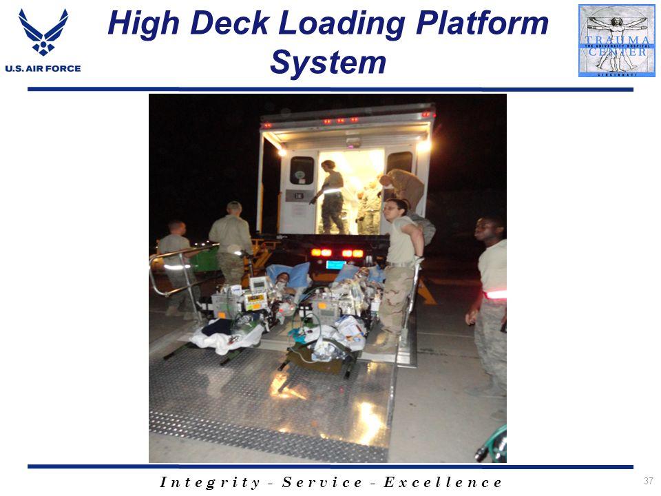 I n t e g r i t y - S e r v i c e - E x c e l l e n c e High Deck Loading Platform System 37