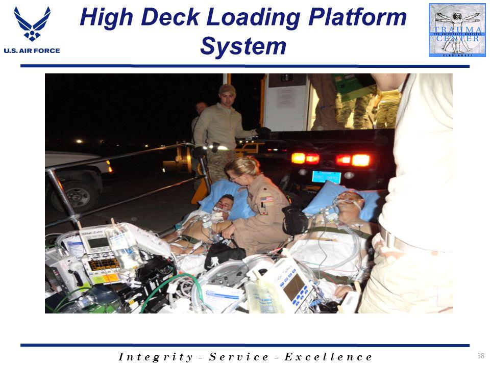I n t e g r i t y - S e r v i c e - E x c e l l e n c e High Deck Loading Platform System 38
