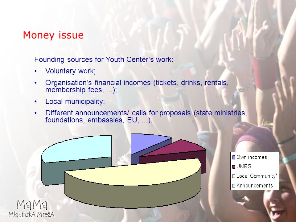 Money issue Founding sources for Youth Centers work: Voluntary work; Organisations financial incomes (tickets, drinks, rentals, membership fees,...); Local municipality; Different announcements/ calls for proposals (state ministries, foundations, embassies, EU,...).