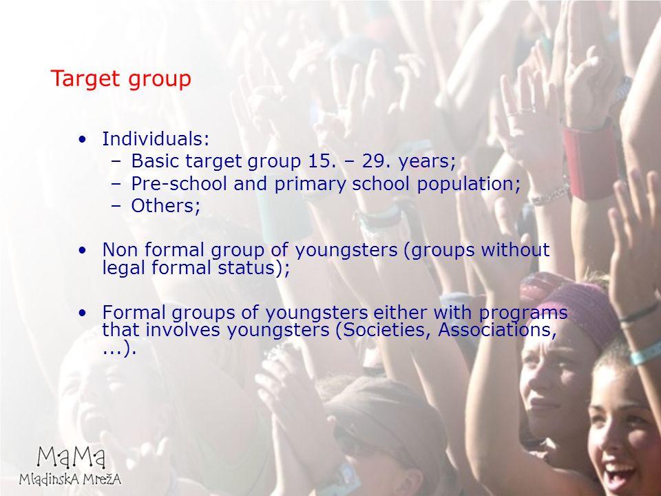 Target group Individuals: –Basic target group 15. – 29.