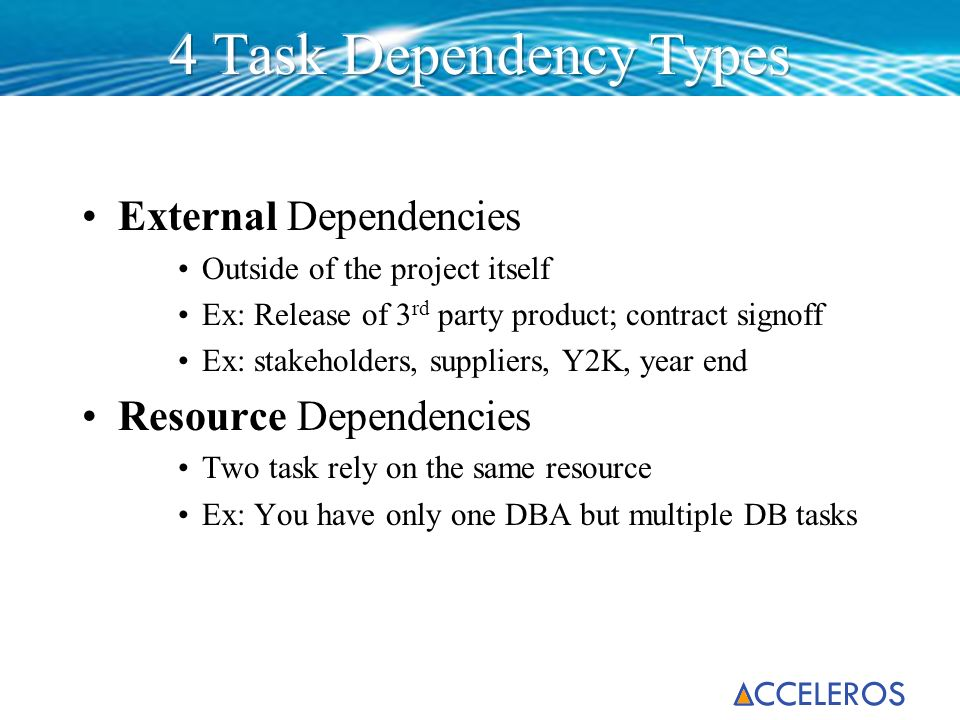 External Dependencies Outside of the project itself Ex: Release of 3 rd party product; contract signoff Ex: stakeholders, suppliers, Y2K, year end Res