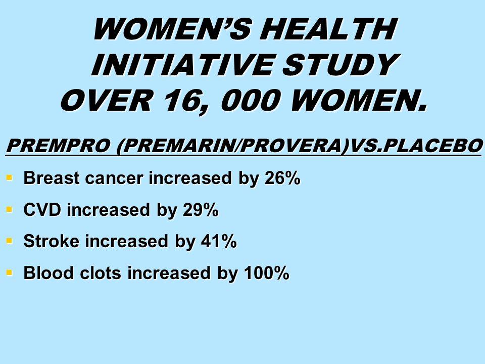 WOMENS HEALTH INITIATIVE STUDY OVER 16, 000 WOMEN. PREMPRO (PREMARIN/PROVERA)VS.PLACEBO Breast cancer increased by 26% Breast cancer increased by 26%