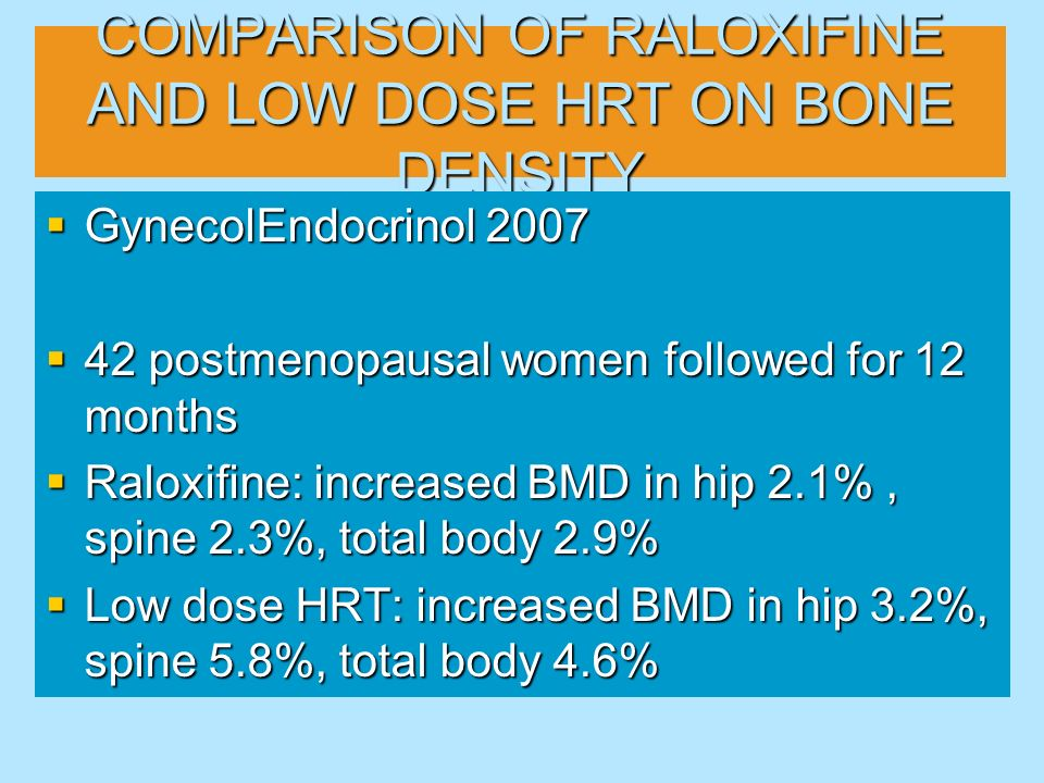 COMPARISON OF RALOXIFINE AND LOW DOSE HRT ON BONE DENSITY GynecolEndocrinol 2007 GynecolEndocrinol 2007 42 postmenopausal women followed for 12 months