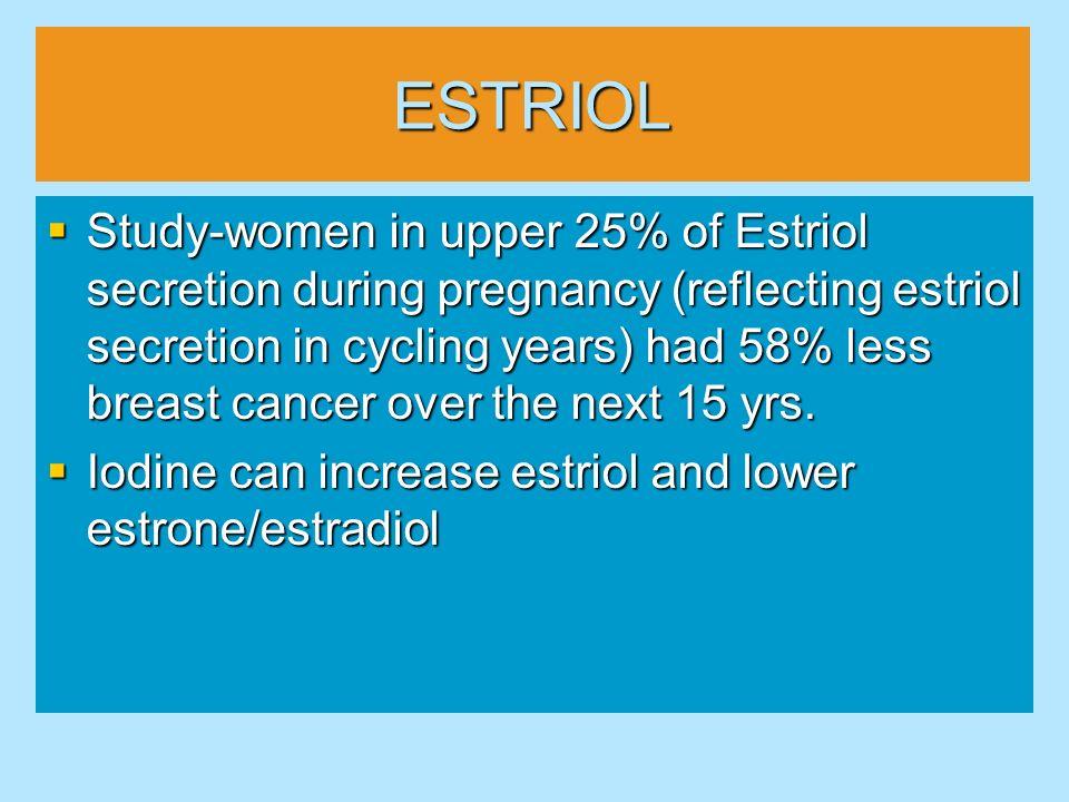 ESTRIOL Study-women in upper 25% of Estriol secretion during pregnancy (reflecting estriol secretion in cycling years) had 58% less breast cancer over