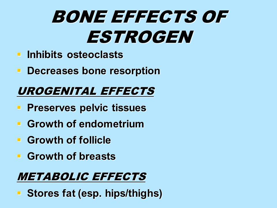 BONE EFFECTS OF ESTROGEN Inhibits osteoclasts Inhibits osteoclasts Decreases bone resorption Decreases bone resorption UROGENITAL EFFECTS Preserves pe
