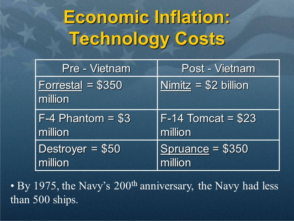 Economic Inflation: Technology Costs Pre - Vietnam Post - Vietnam Forrestal = $350 million Nimitz = $2 billion F-4 Phantom = $3 million F-14 Tomcat =
