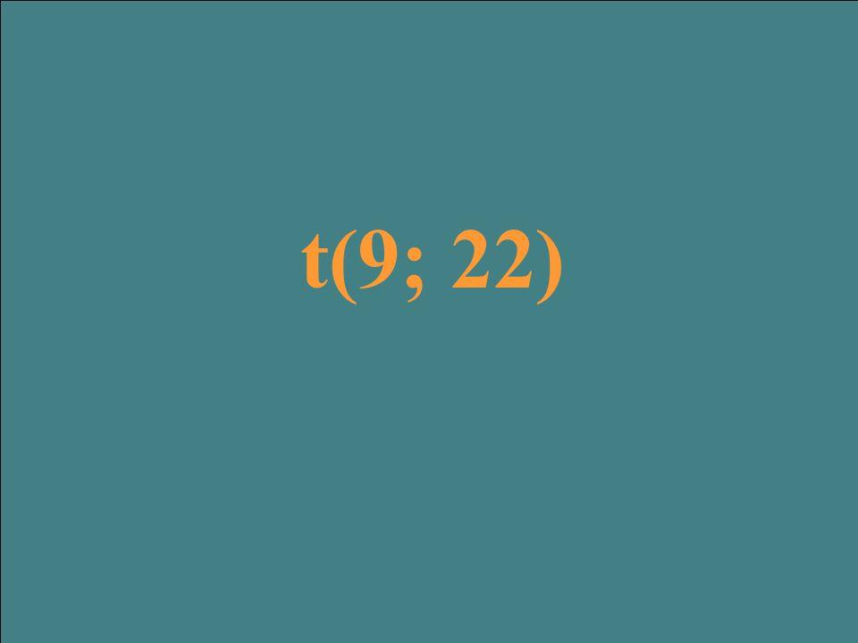 t(9; 22)