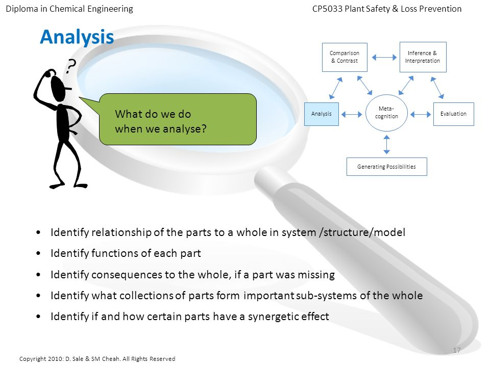 Analysis What do we do when we analyse? Identify relationship of the parts to a whole in system /structure/model Identify functions of each part Ident