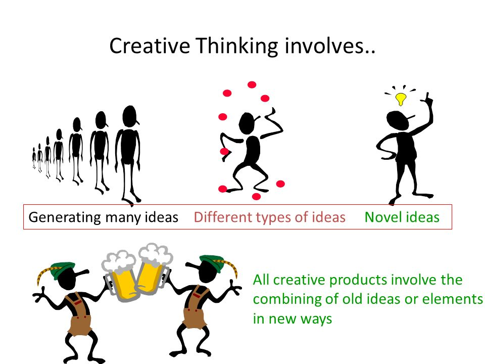 Creative Thinking involves.. Generating many ideas Different types of ideas Novel ideas All creative products involve the combining of old ideas or el