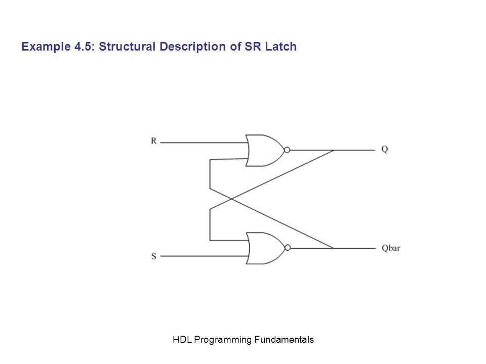 HDL Programming Fundamentals Example 4.5: Structural Description of SR Latch