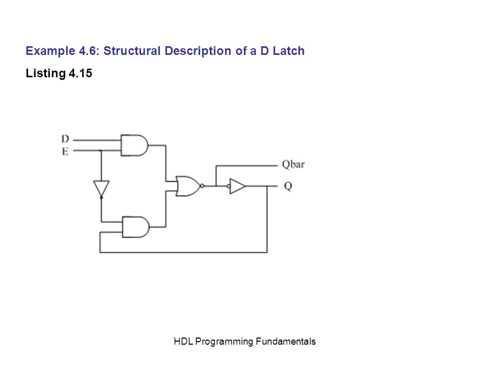 HDL Programming Fundamentals Example 4.6: Structural Description of a D Latch Listing 4.15