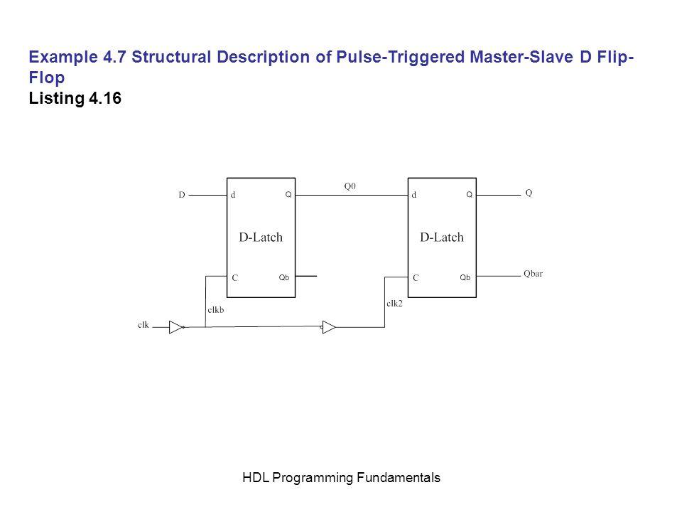 HDL Programming Fundamentals Example 4.7 Structural Description of Pulse-Triggered Master-Slave D Flip- Flop Listing 4.16