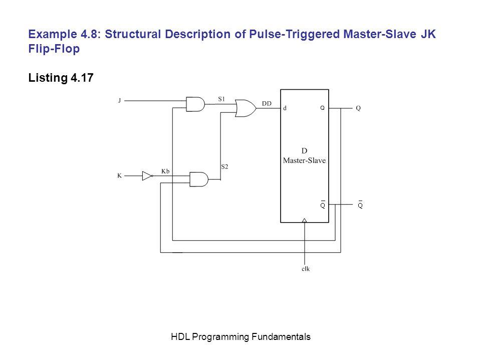 HDL Programming Fundamentals Example 4.8: Structural Description of Pulse-Triggered Master-Slave JK Flip-Flop Listing 4.17