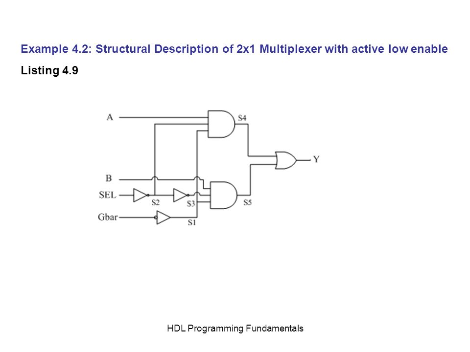 HDL Programming Fundamentals Example 4.2: Structural Description of 2x1 Multiplexer with active low enable Listing 4.9