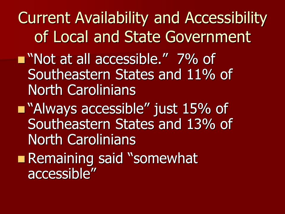Current Availability and Accessibility of Local and State Government Not at all accessible. 7% of Southeastern States and 11% of North Carolinians Not