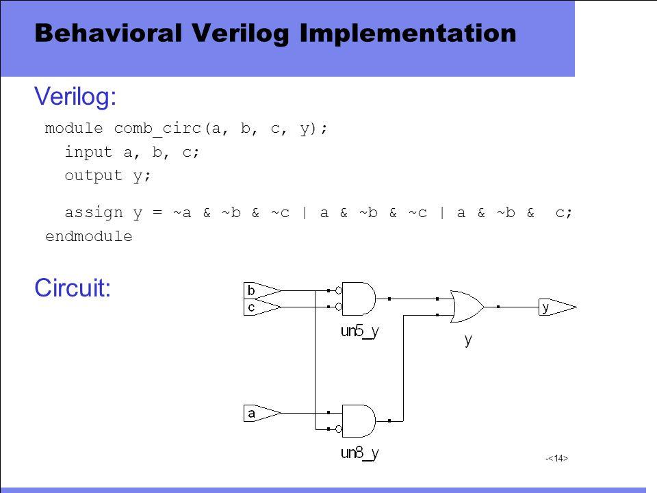 Behavioral Verilog Implementation module comb_circ(a, b, c, y); input a, b, c; output y; assign y = ~a & ~b & ~c | a & ~b & ~c | a & ~b & c; endmodule