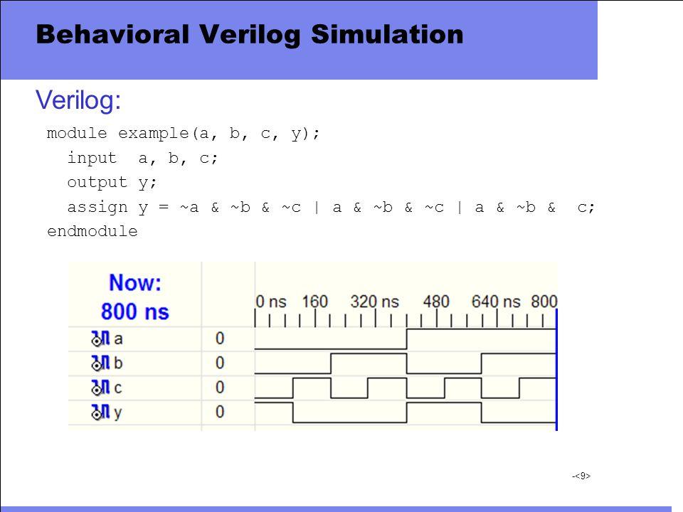 - Behavioral Verilog Simulation module example(a, b, c, y); input a, b, c; output y; assign y = ~a & ~b & ~c | a & ~b & ~c | a & ~b & c; endmodule Ver