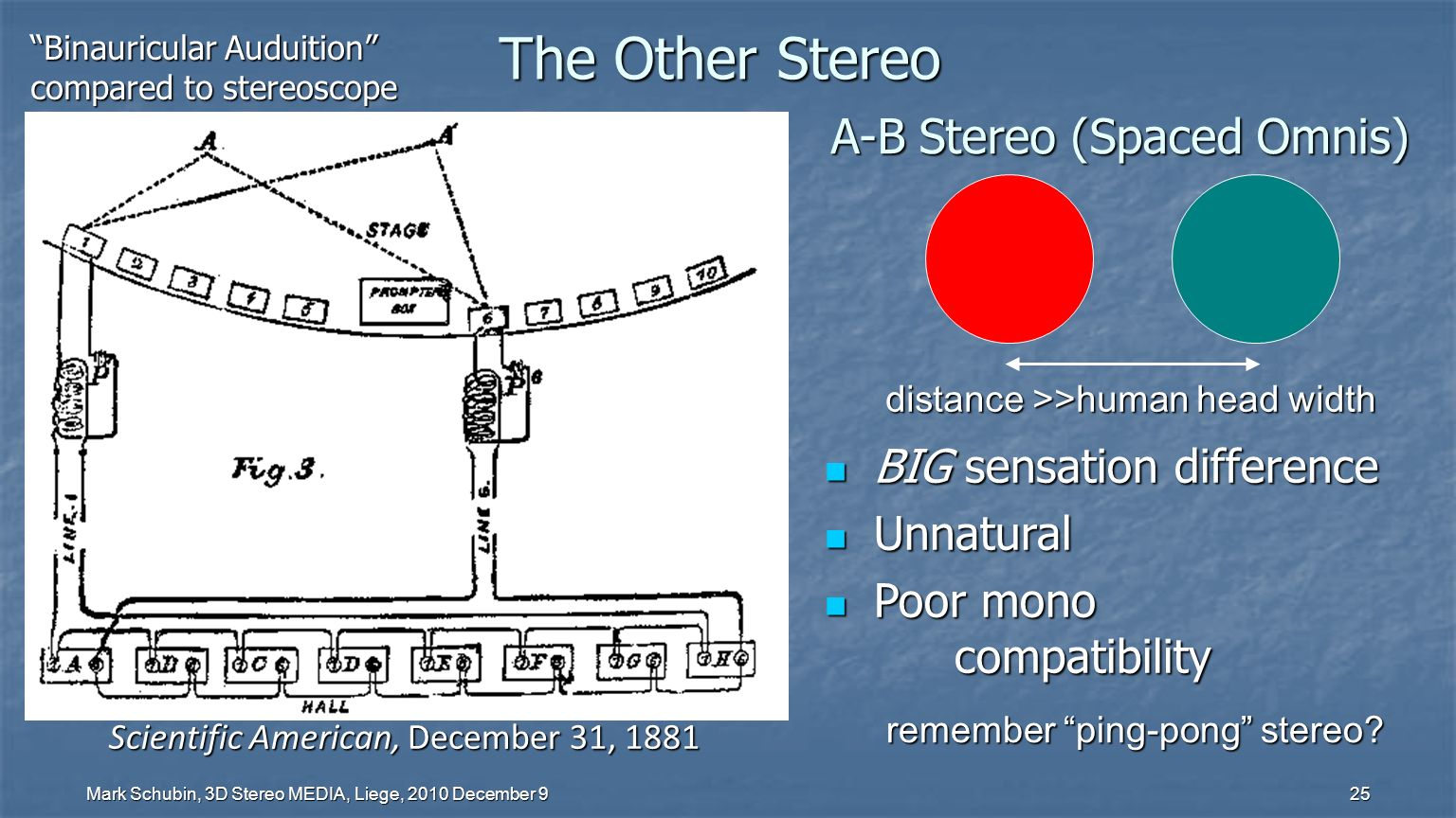 Mark Schubin, 3D Stereo MEDIA, Liege, 2010 December 9 24 Origins of Stereoscopy 1833 Wheatstone 1833 Wheatstone adjustable distance adjustable distance 1849 Brewster 1849 Brewster lenticular (lensed) lenticular (lensed) 1851 Holmes 1851 Holmes adjustable prismatic lenticular adjustable prismatic lenticular