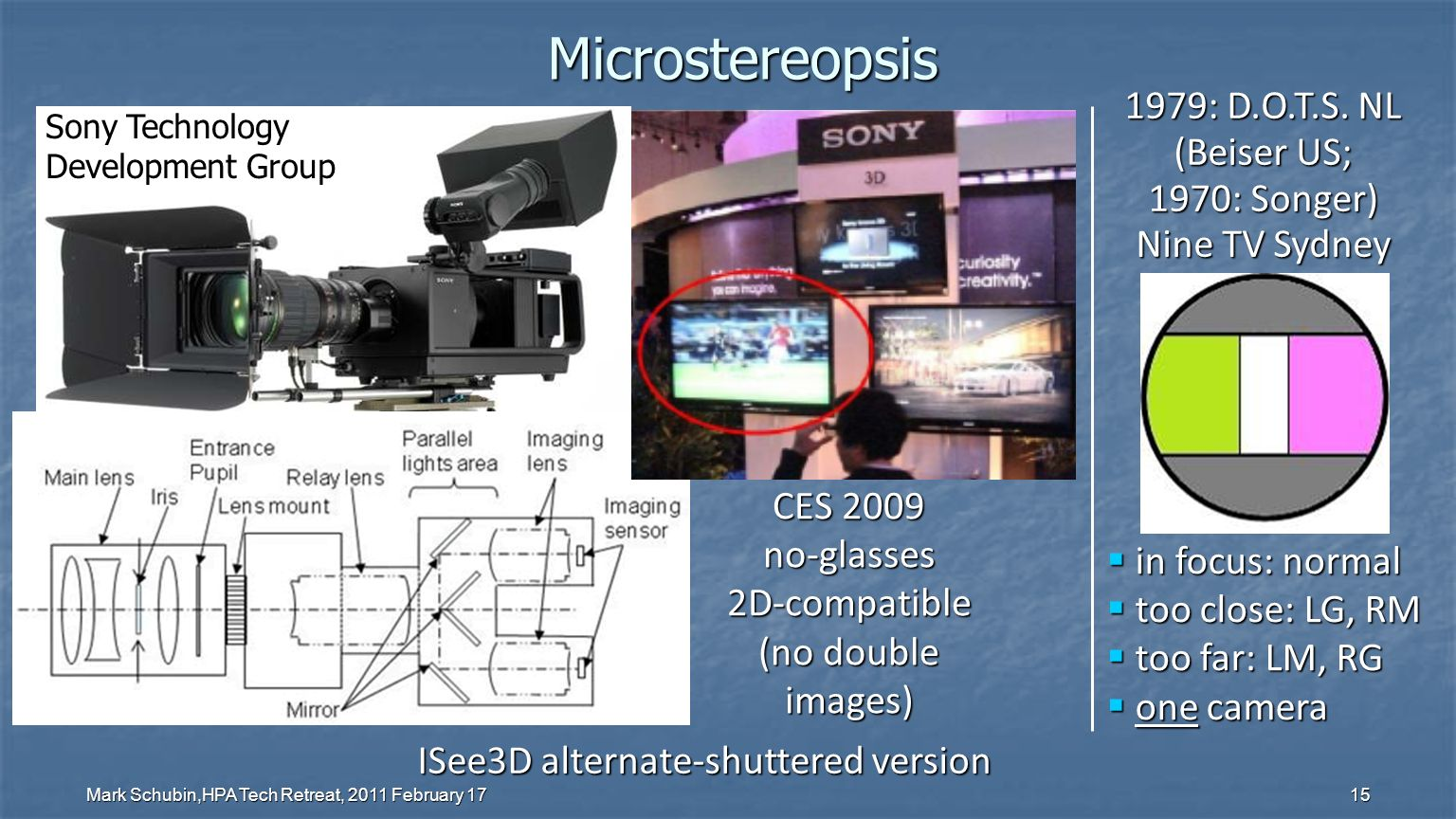 Mark Schubin,HPA Tech Retreat, 2011 February 17 14 Limited Stereopsis reference: Canon XJ22x7.3 compact studio lens 165 mm wide box Canon 3D lens, shown on XL1 DXG-321 much narrower than pupillary distance Sharp 3D module Hammacher-Schlemmer Panasonic VW-CLT1 3D conversion lens (outer width 58 mm) lens adaptor