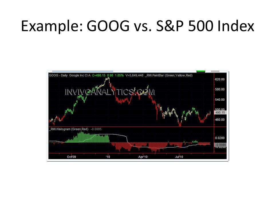 Example: GOOG vs. S&P 500 Index