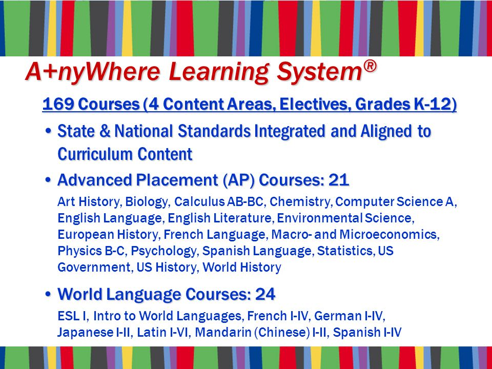 A+nyWhere Learning System ® 169 Courses (4 Content Areas, Electives, Grades K-12) State & National Standards Integrated and Aligned to Curriculum ContentState & National Standards Integrated and Aligned to Curriculum Content Advanced Placement (AP) Courses: 21Advanced Placement (AP) Courses: 21 Art History, Biology, Calculus AB-BC, Chemistry, Computer Science A, English Language, English Literature, Environmental Science, European History, French Language, Macro- and Microeconomics, Physics B-C, Psychology, Spanish Language, Statistics, US Government, US History, World History _ World Language Courses: 24World Language Courses: 24 ESL I, Intro to World Languages, French I-IV, German I-IV, Japanese I II, Latin I-VI, Mandarin (Chinese) I-II, Spanish I-IV
