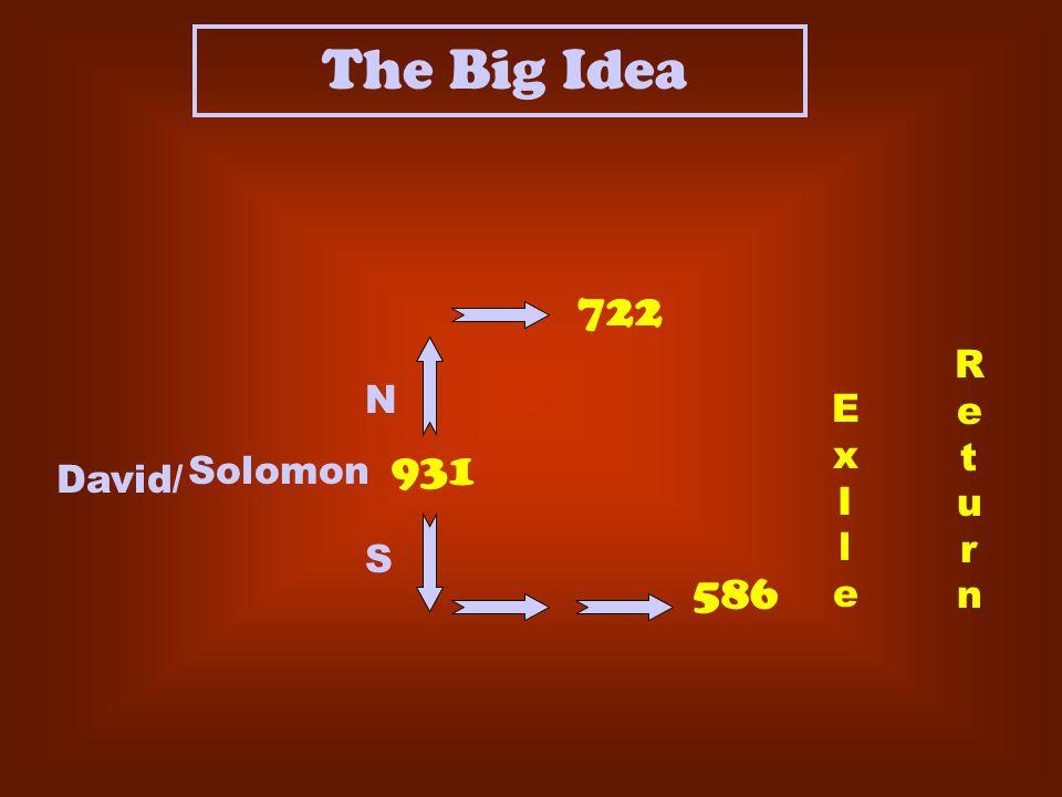 David/ ExIleExIle Solomon The Big Idea 931 722 586 ReturnReturn N S