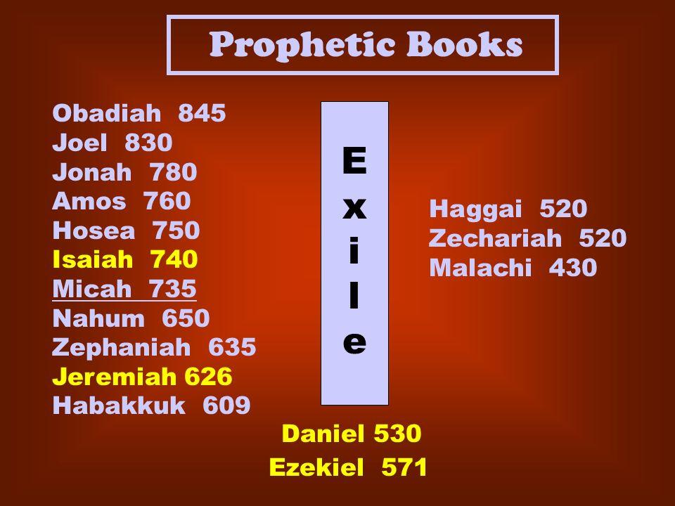 Obadiah 845 Joel 830 Jonah 780 Amos 760 Hosea 750 Isaiah 740 Micah 735 Nahum 650 Zephaniah 635 Jeremiah 626 Habakkuk 609 Haggai 520 Zechariah 520 Mala