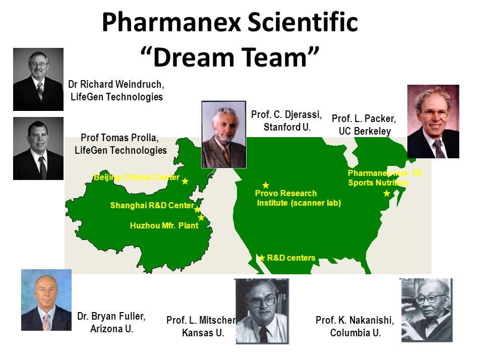 The Pharmanex 6S Process Selection Sourcing Structure Standardisation Safety Substantiation