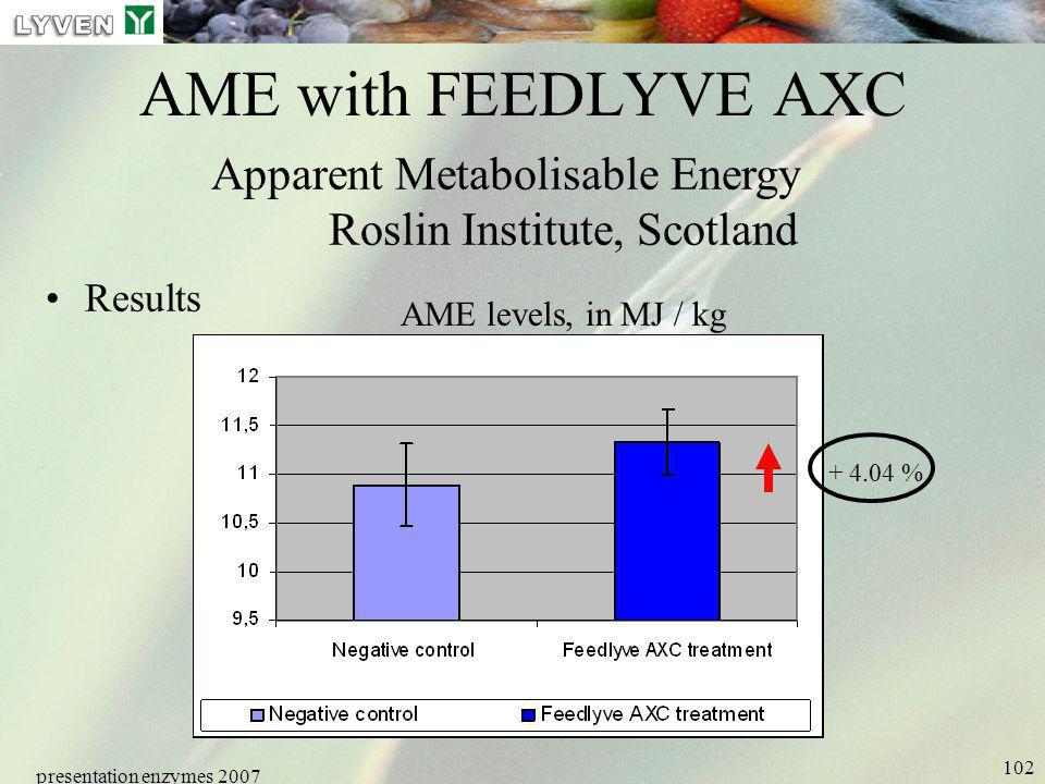 presentation enzymes 2007 102 AME with FEEDLYVE AXC Apparent Metabolisable Energy Roslin Institute, Scotland Results AME levels, in MJ / kg + 4.04 %
