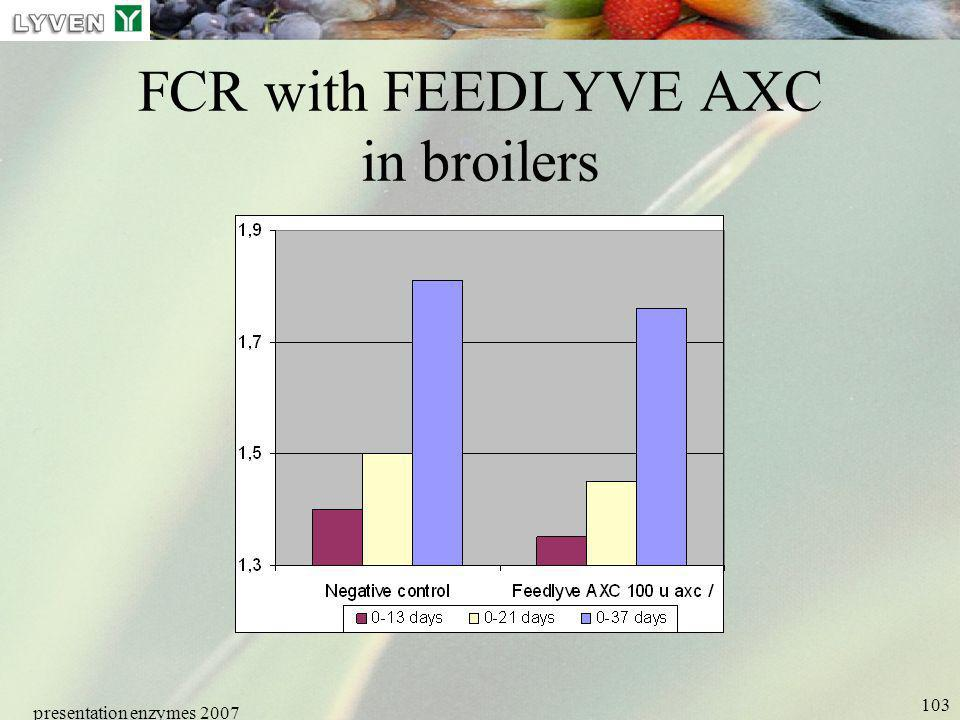 presentation enzymes 2007 103 FCR with FEEDLYVE AXC in broilers