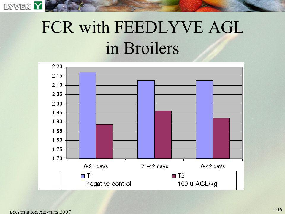 presentation enzymes 2007 106 FCR with FEEDLYVE AGL in Broilers