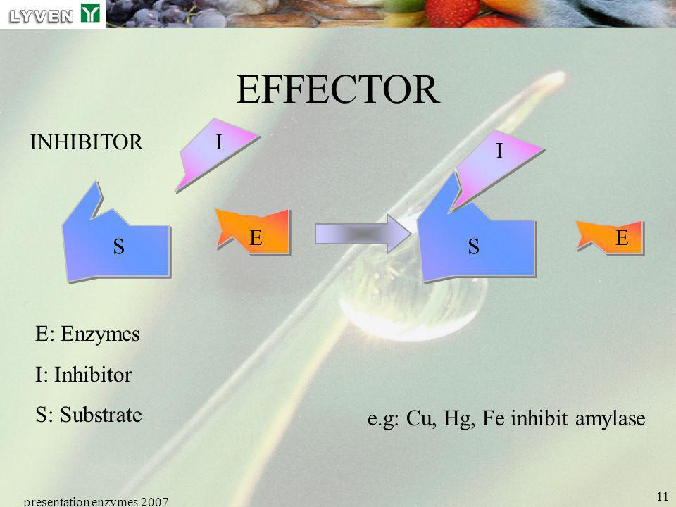 presentation enzymes 2007 11 EFFECTOR INHIBITOR S I E I S E E: Enzymes I: Inhibitor S: Substrate e.g: Cu, Hg, Fe inhibit amylase